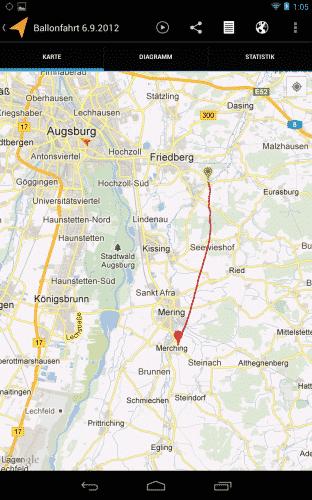 Augsburg Ballonfahrten Fahrtrouten